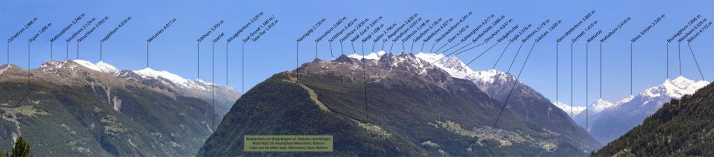Bergpanorama vom Chalet aus